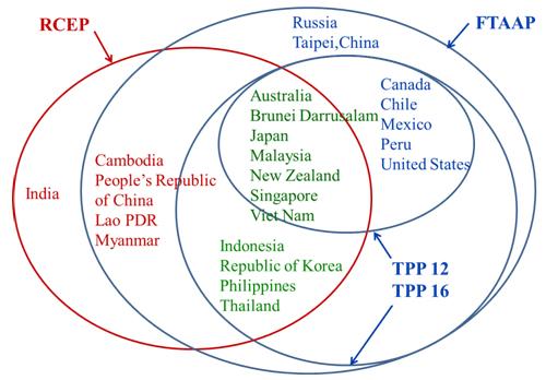 Businesses believe apecs free trade agreement will bring few jpeg 1531 kb platinumwayz
