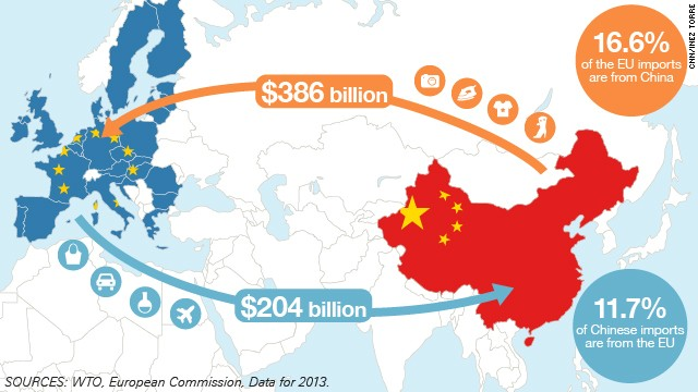 Map Of Europe And China.Europe Should Have Fta With China Italian Official Bilaterals Org