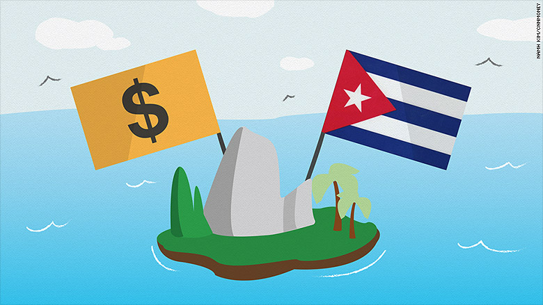 Us investment in cuba pannello forex fotos