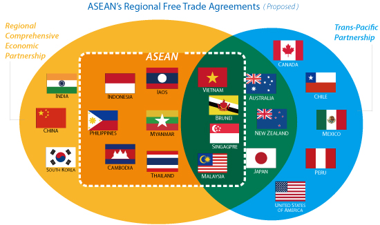 Time To Revisit An Asean Eu Fta Bilaterals